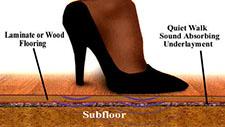 Quiet Walk Laminate Floor Underlayment Pad